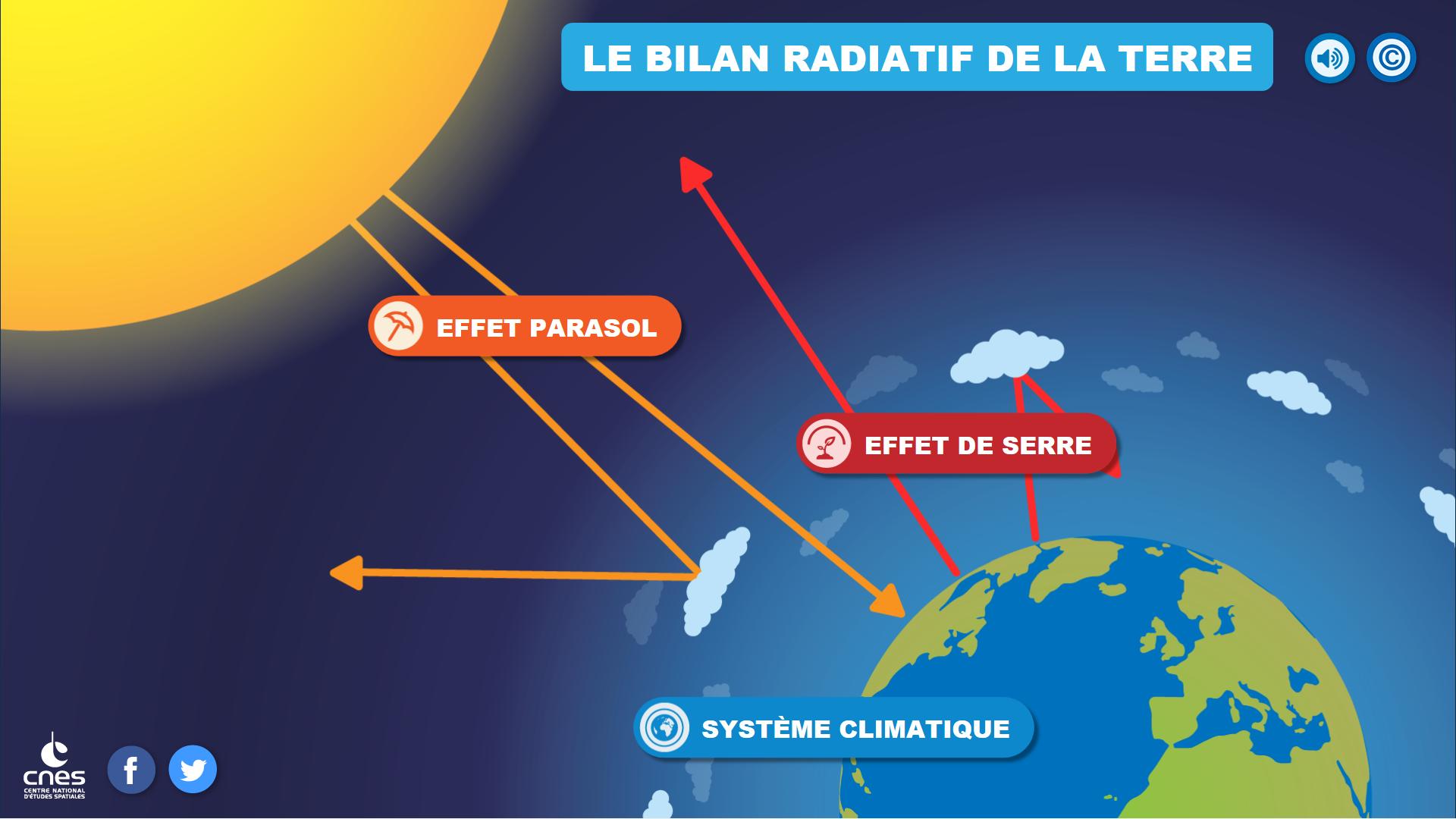 je_animation_bilan_radiatif.png