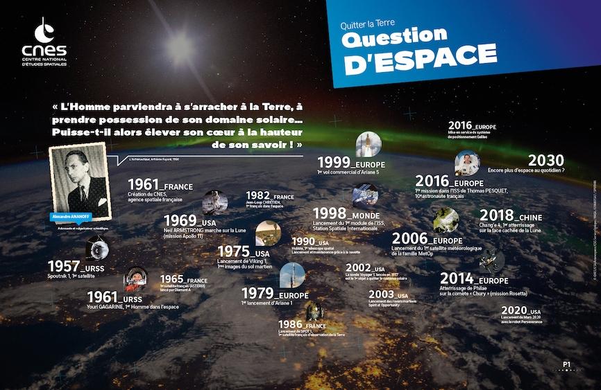 em_fr_questionespace2020_01.jpg