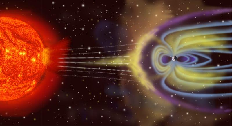 Eruption solaire et interaction avec le champ magnétique terrestre